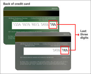 image showing how to find your 3-digit CVV/CVC